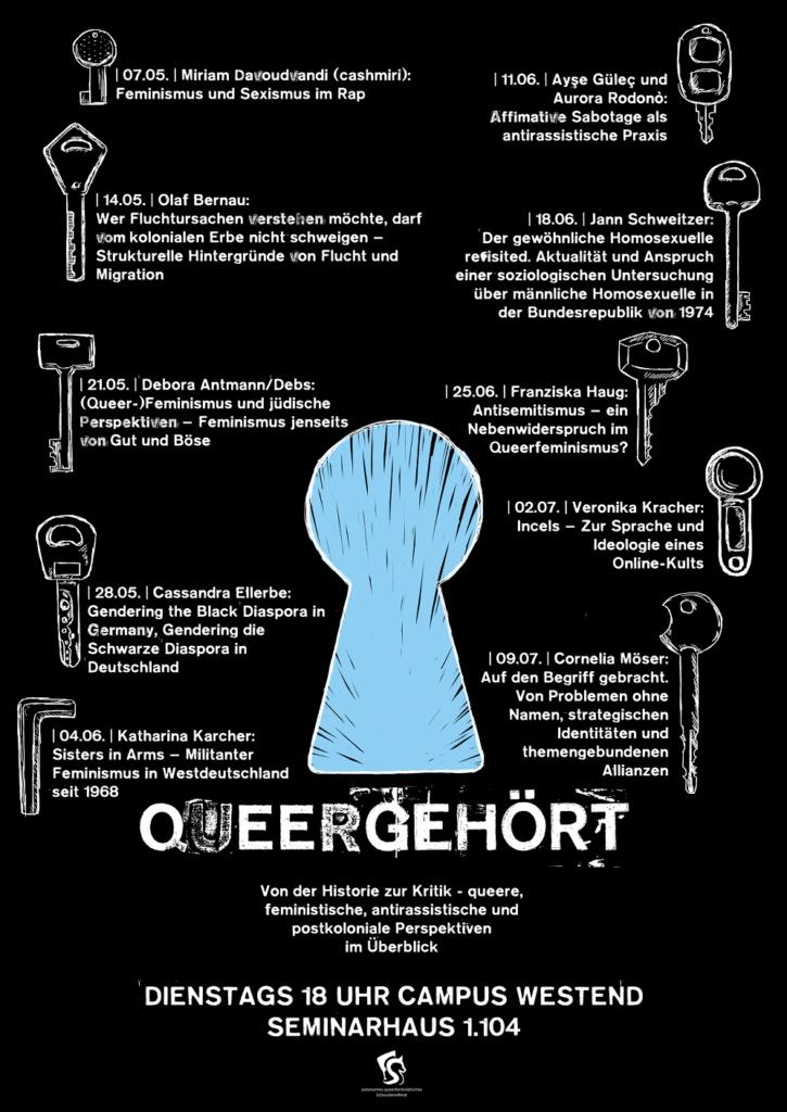 Plakat der Queeren Ringvorlesung für das Sommersemester 2019
